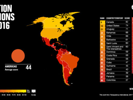Transparency International Corruption colombia